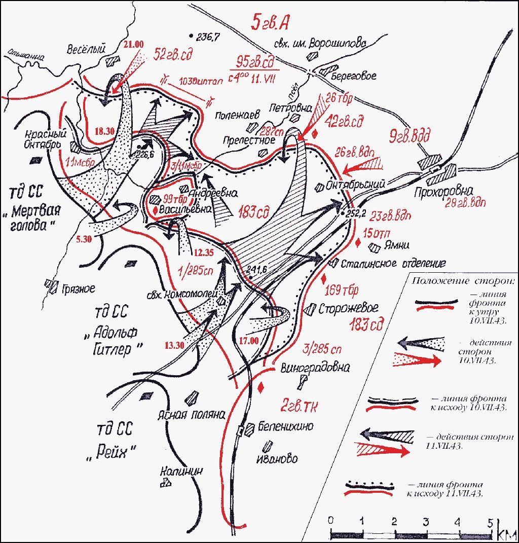 history-map-prohorovka
