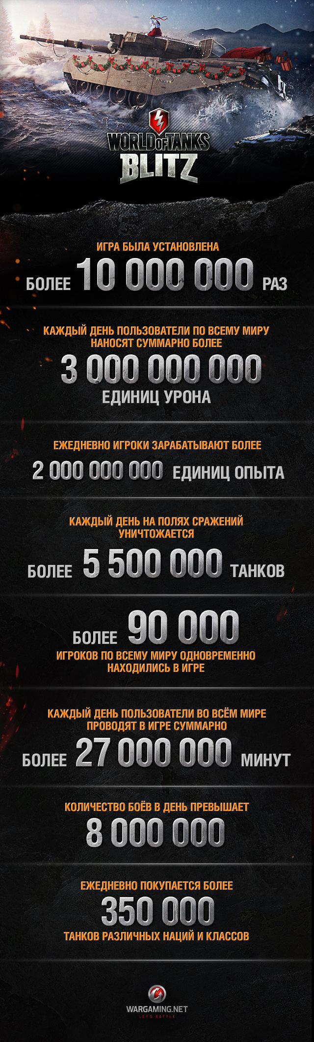 info-2014