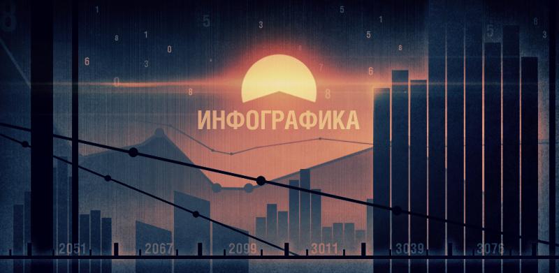 infographics_c_800x391