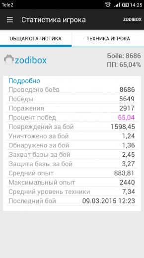 WoT_Blitz_Analytics_1