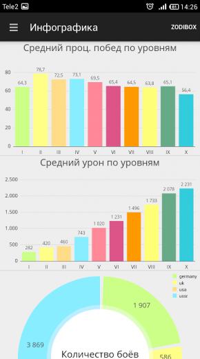 WoT_Blitz_Analytics_5