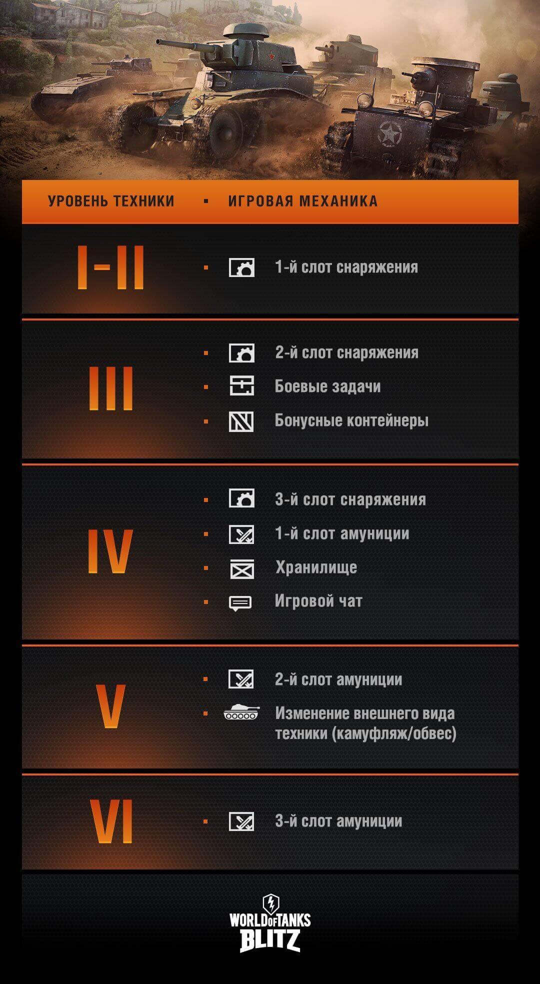content-unlock-inf-ru.jpg__1080x1968_q85_crop_subsampling-2_upscale
